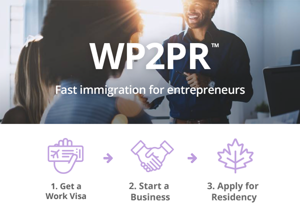 Visas for business
